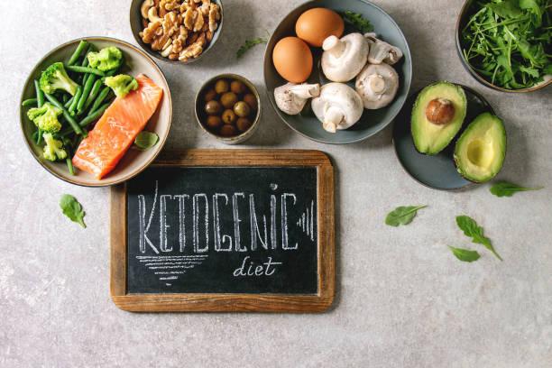 dieta ketogenica, produse de regim keto