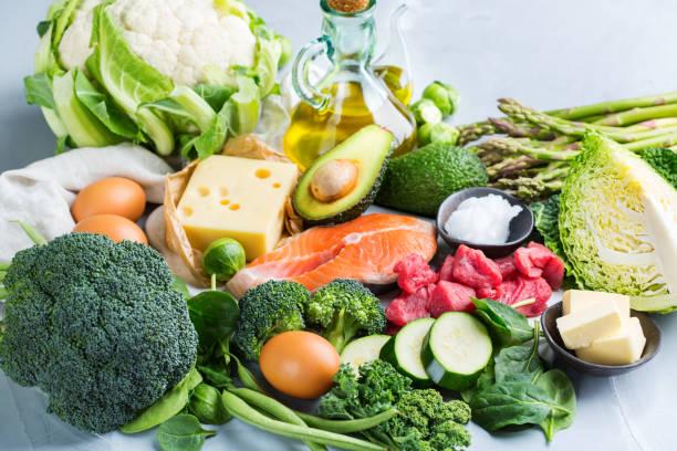 produse pentru dieta keto, scară